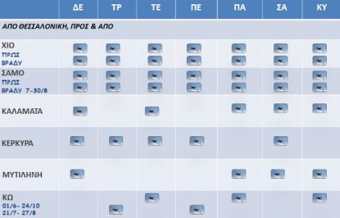 astra-airlines-προγραμμα