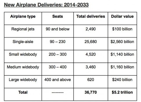 boeing-new-airplanes-deliveries