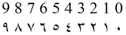 φαρσι-αριθμοι